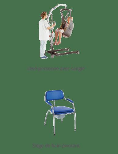 Lève-personne avec sangle - Siège de bain pivotant